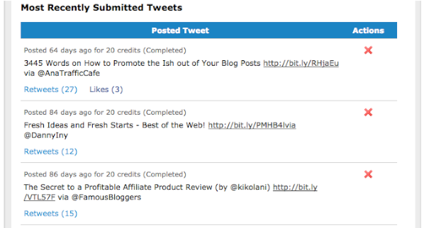 Submitted Tweets