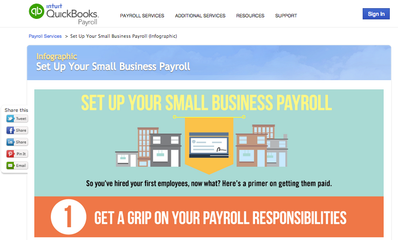 Set_Up_Your_Small_Business_Payroll__Infographic__-_Intuit_Payroll